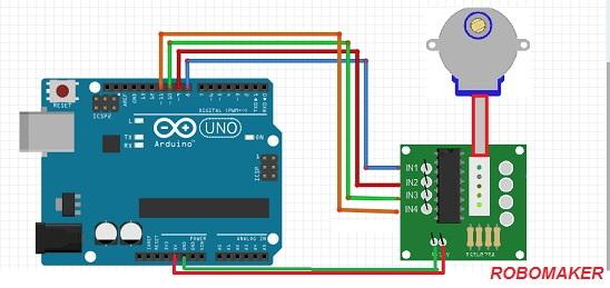 Branchement moteur pas à pas Arduino