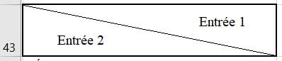 Cellule de titre tableau à double entrée Excel